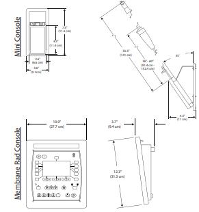 CM Series Diagram