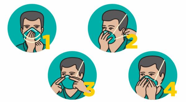 Mask Wearing Instructions